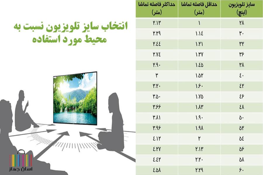 راهنمای خرید تلویزیون